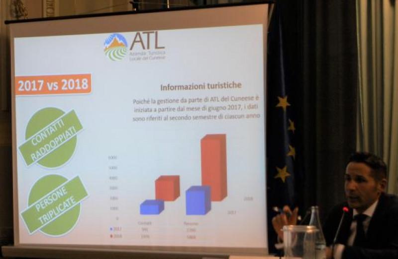 Mondovì: il turismo cresce e guarda al futuro