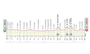 Svelato il percorso del Giro d'Italia 2021: Granda protagonista il 9 e 10 maggio